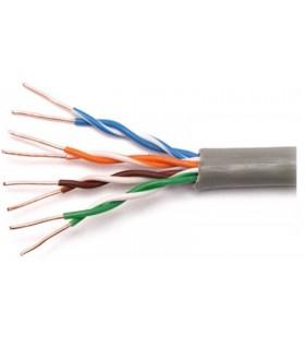 Cablu UTP retea calculator